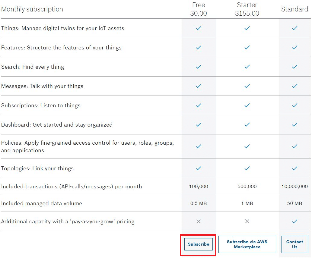 Screenshot of the Bosch IoT Suite pricing table.