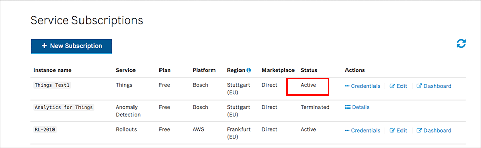 Screenshot of an active subscription to an Bosch IoT Suite service.